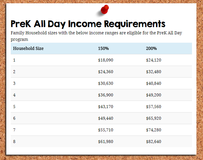 income requirment vpk all day
